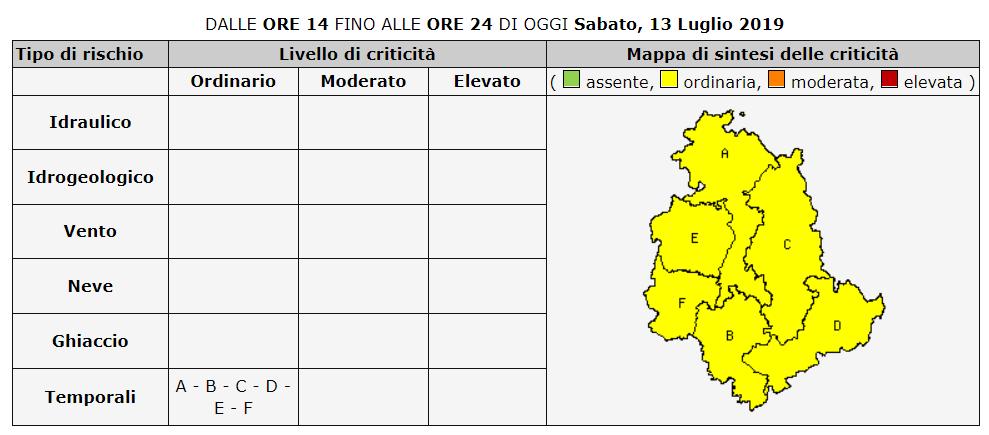 Cattura-69-34